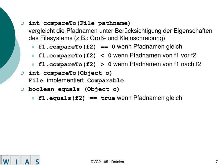 int compareTo(File pathname)