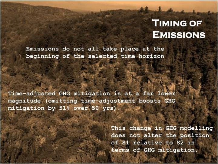 Timing of Emissions