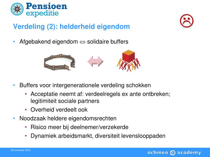 Verdeling (2): helderheid eigendom