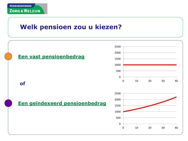 Welk pensioen zou u kiezen?