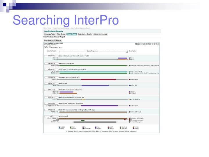 Searching InterPro