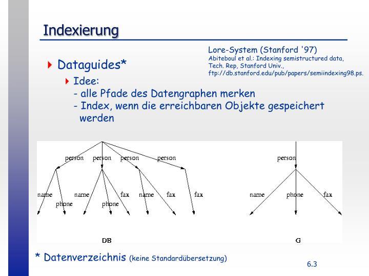 Indexierung