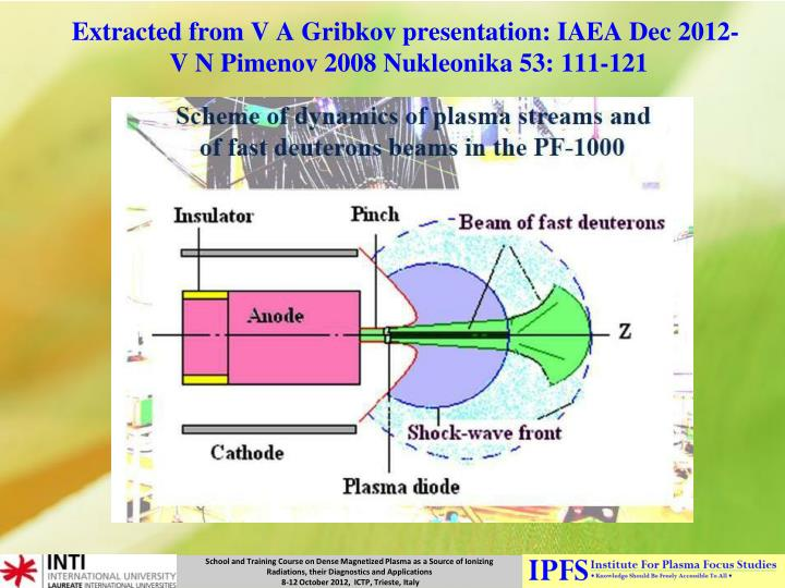 Extracted from V A Gribkov presentation: IAEA Dec 2012