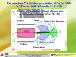 extracted from v a gribkov presentation iaea dec 2012 v n pimenov 2008 nukleonika 53 111 121