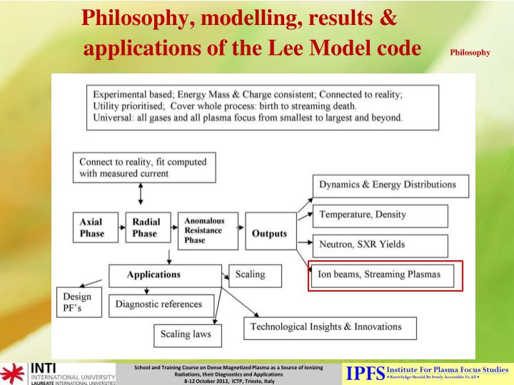 Philosophy, modelling, results &        applications of the Lee Model code