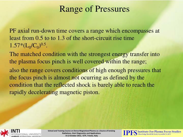 Range of Pressures