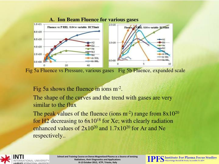 Fig 5a shows the fluence in ions m