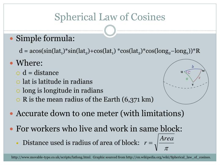 Spherical Law of Cosines