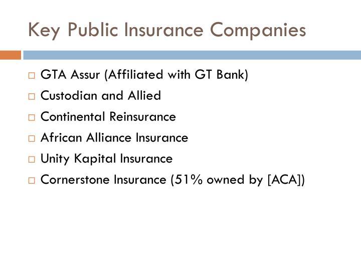 Key Public Insurance Companies