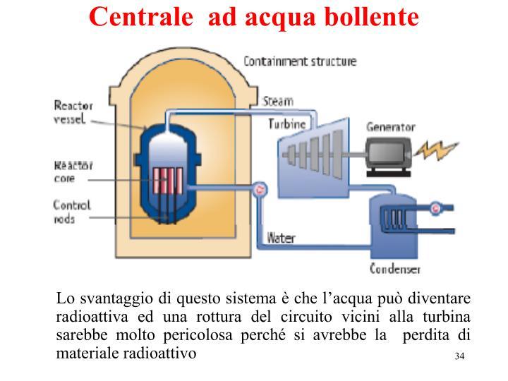 Centrale  ad acqua bollente