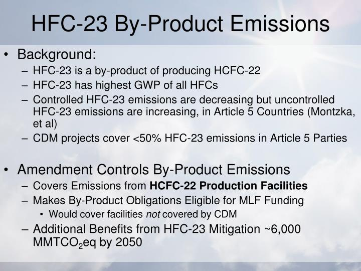 HFC-23 By-Product Emissions