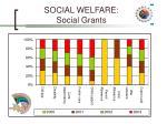 social welfare social grants