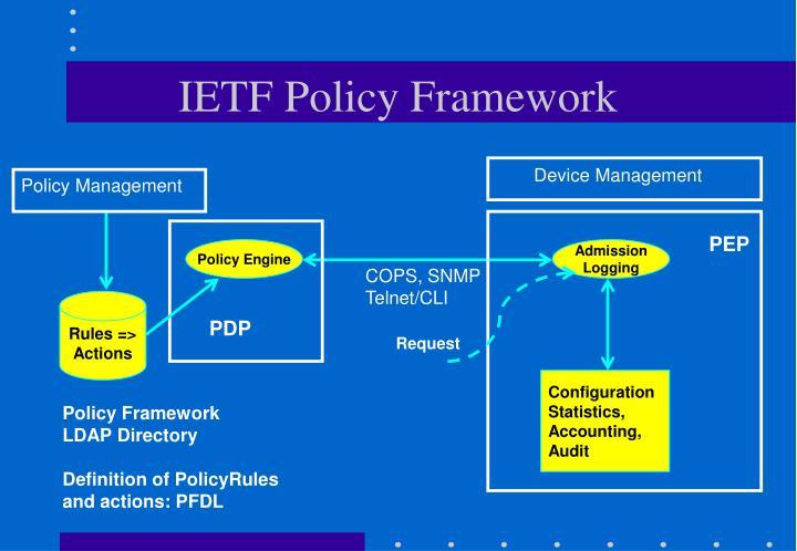 IETF Policy Framework