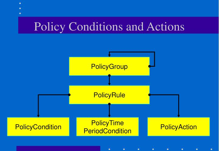 Policy Conditions and Actions