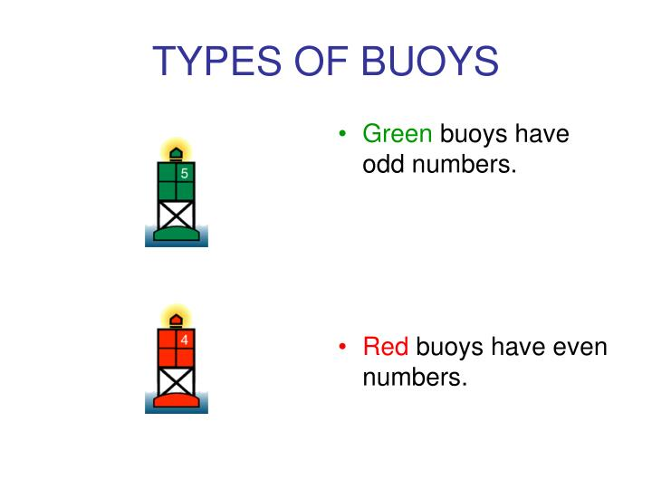TYPES OF BUOYS