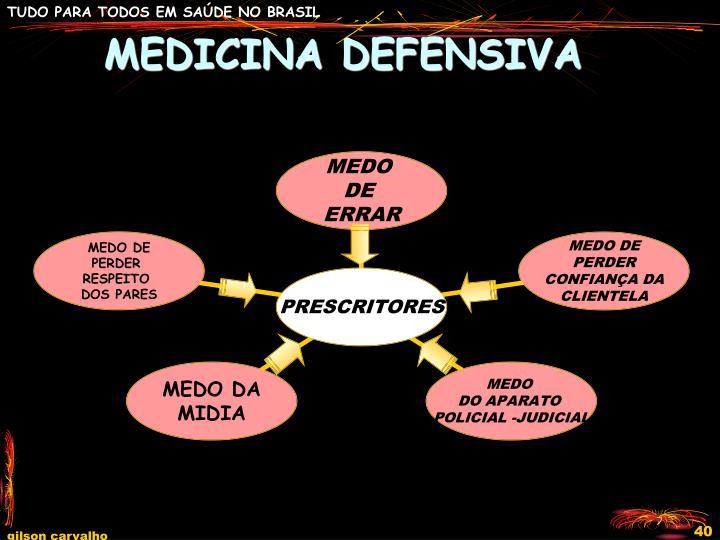 MEDICINA DEFENSIVA