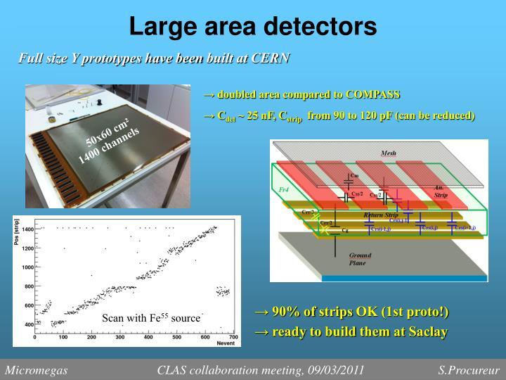 Large area detectors