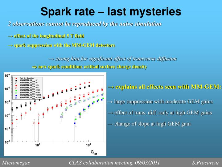 Spark rate – last mysteries