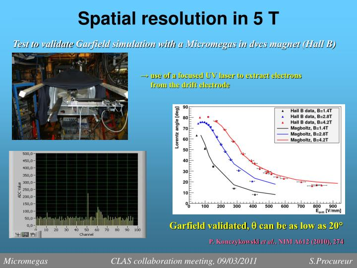 Spatial resolution in 5 T