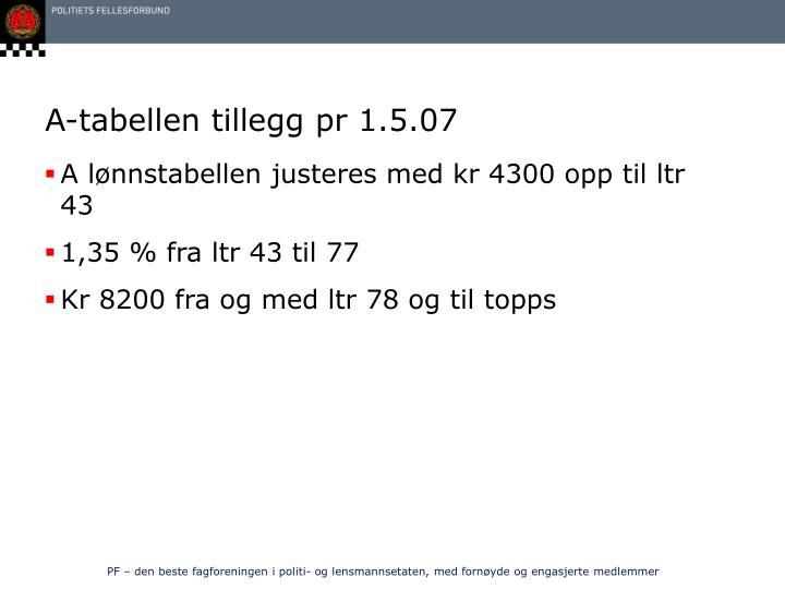 A-tabellen tillegg pr 1.5.07