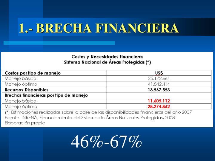 1.- BRECHA FINANCIERA
