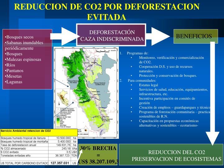 REDUCCION DE CO2 POR DEFORESTACION EVITADA