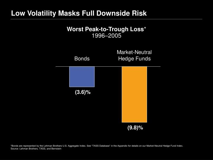 Low Volatility Masks Full Downside Risk