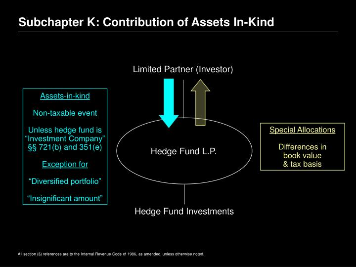 Hedge Fund L.P.