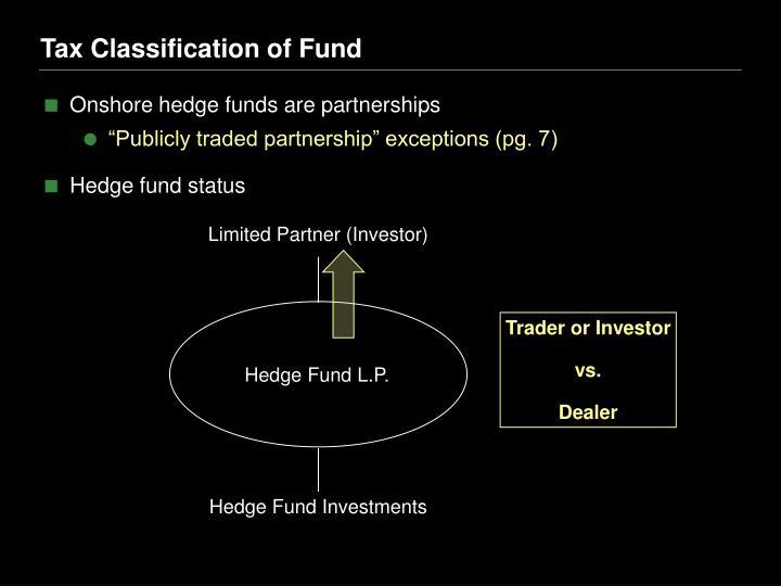 Limited Partner (Investor)