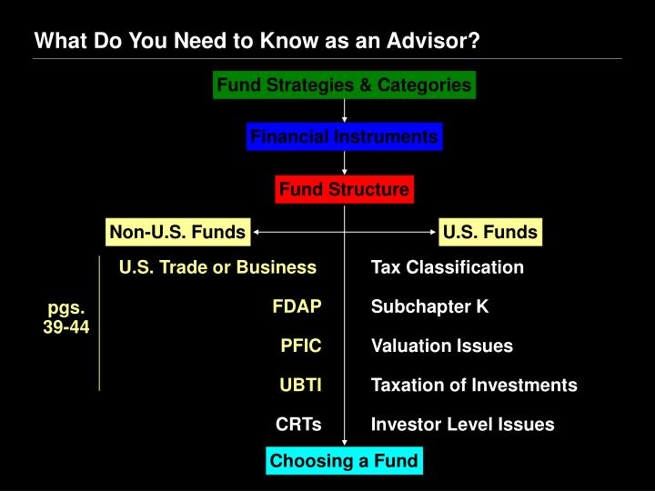 What do you need to know as an advisor