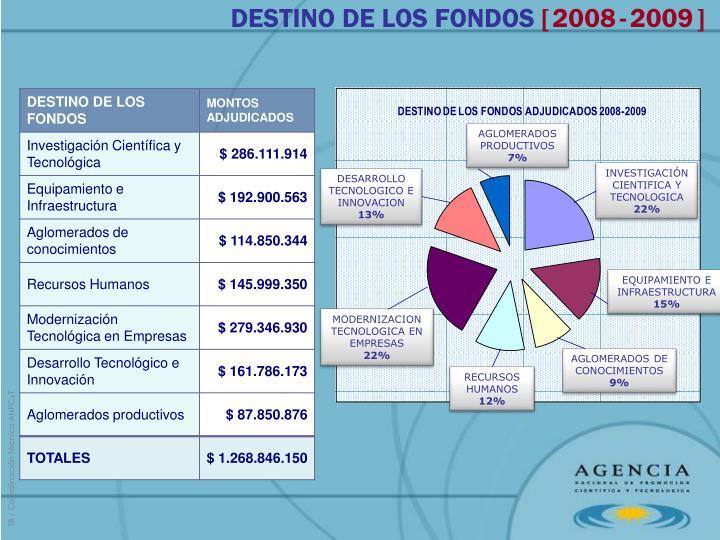 DESTINO DE LOS FONDOS