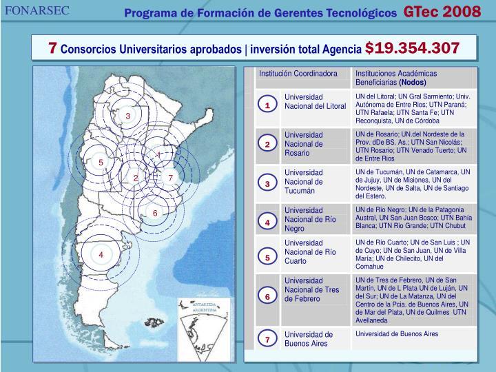 Programa de Formación de Gerentes Tecnológicos