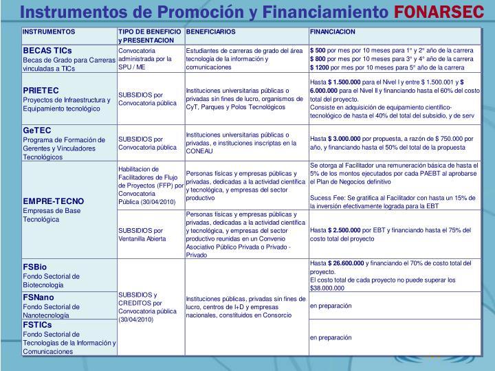 Instrumentos de Promoción y Financiamiento