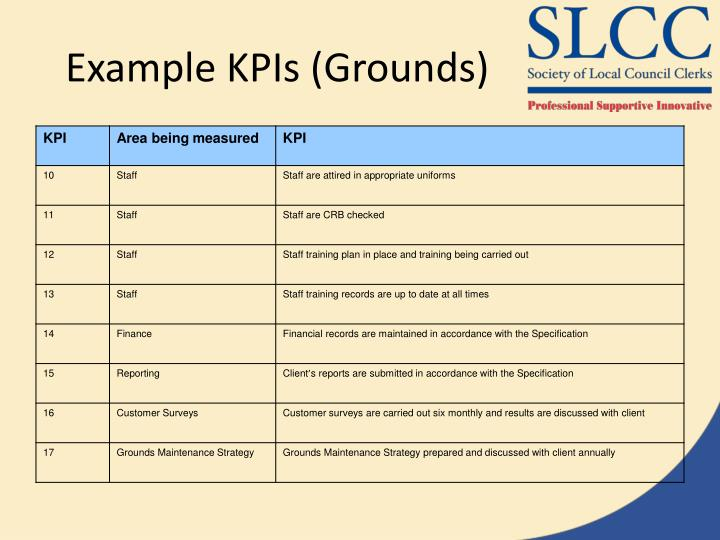 Example KPIs (Grounds)