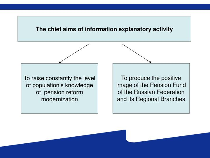 The chief aims of information explanatory activity
