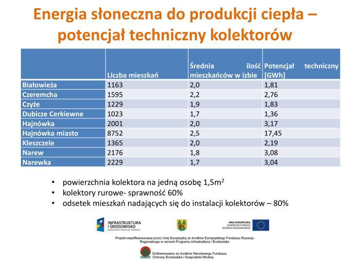 Energia słoneczna do produkcji ciepła – potencjał techniczny kolektorów