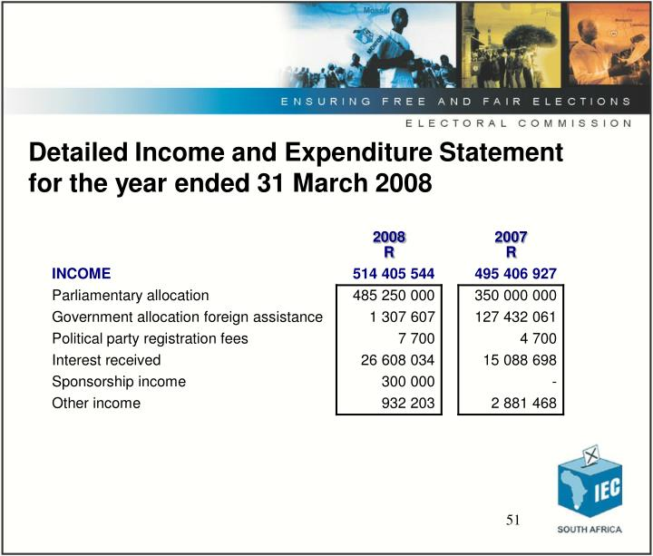Detailed Income and Expenditure Statement