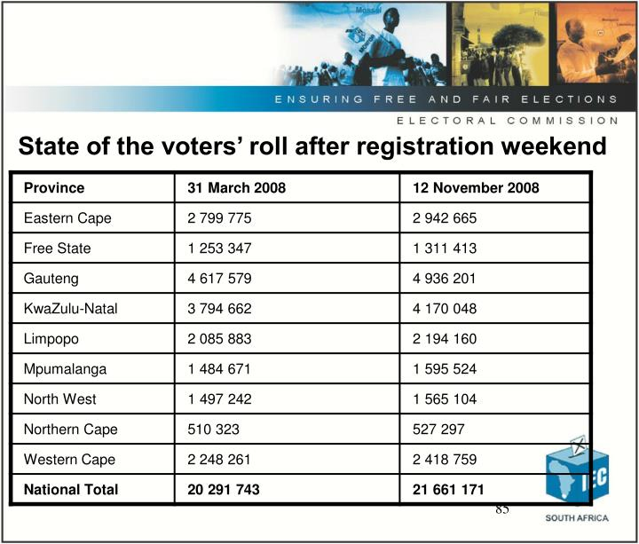 State of the voters' roll after registration weekend