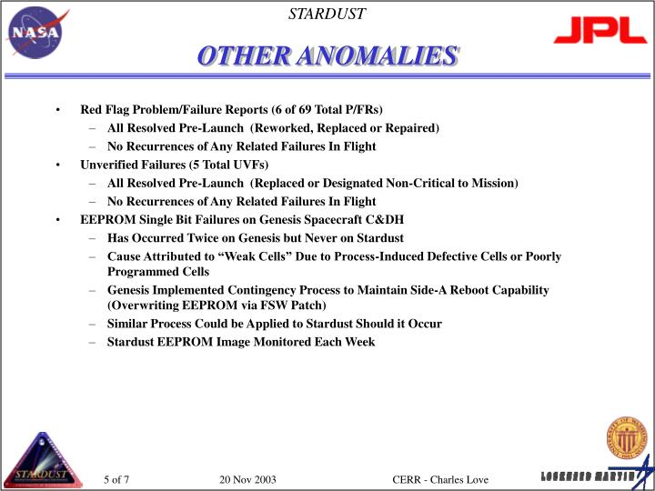 OTHER ANOMALIES