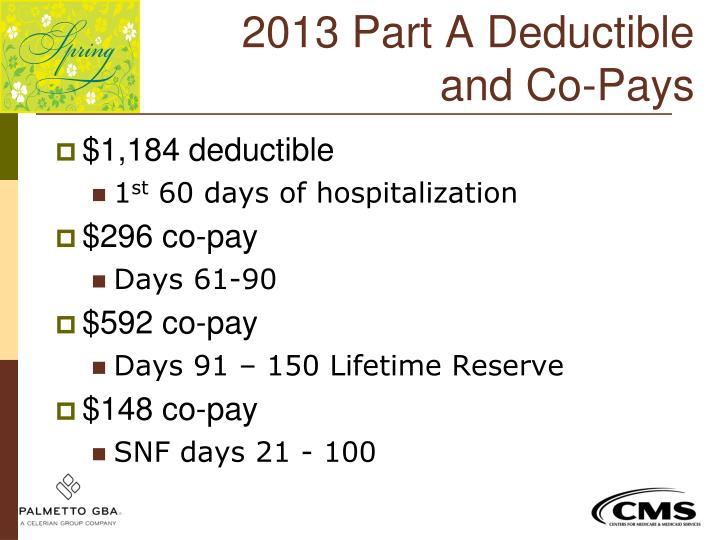 2013 Part A Deductible