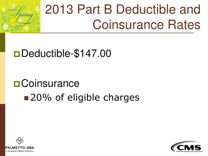 2013 Part B Deductible and Coinsurance Rates