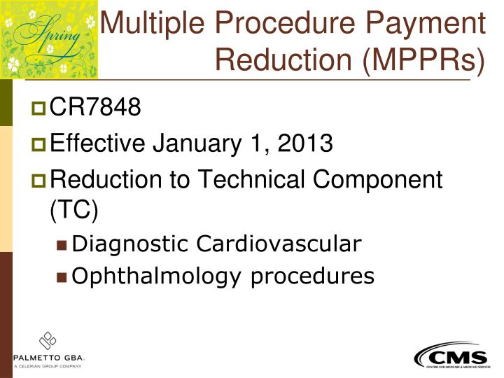 Multiple Procedure Payment Reduction (MPPRs)