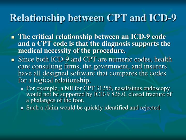Relationship between CPT and ICD-9