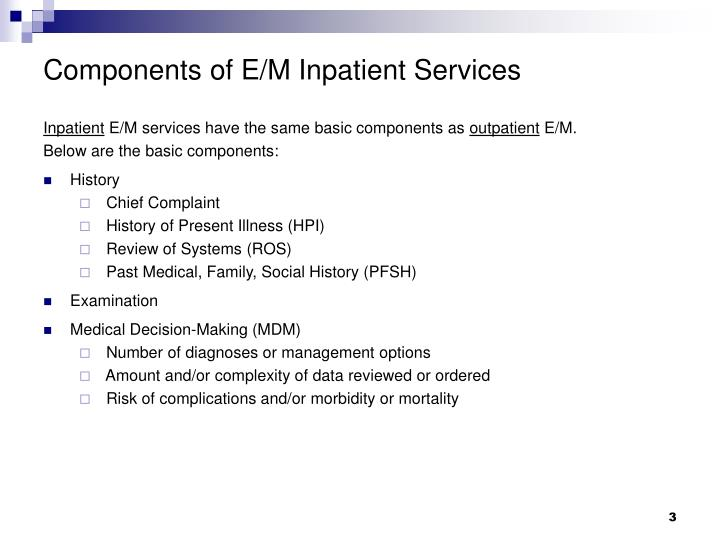 Components of E/M Inpatient Services