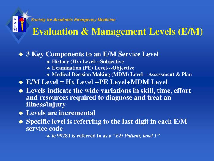 Evaluation & Management Levels (E/M)