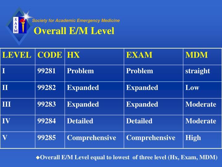 Overall E/M Level