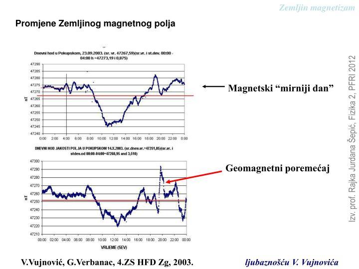 Zemljin magnetizam