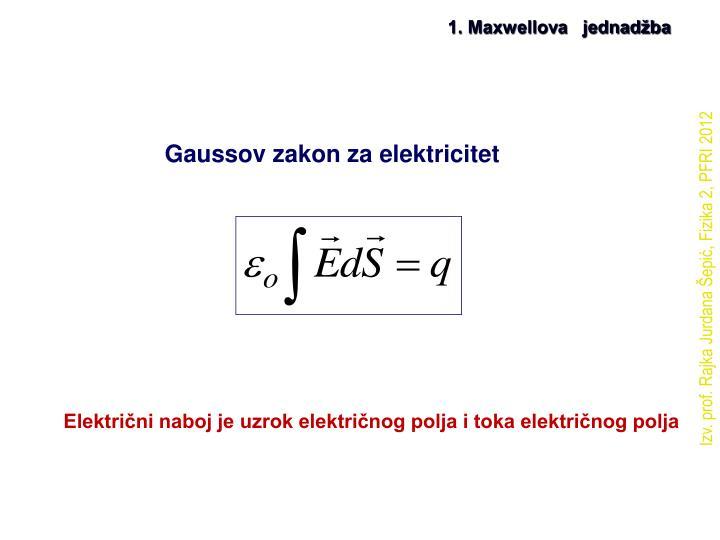 1. Maxwellova   jednadžba