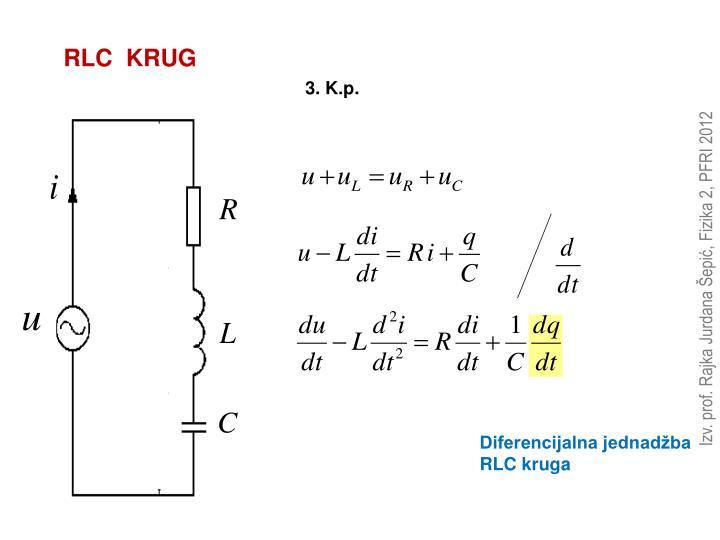 RLC  krug