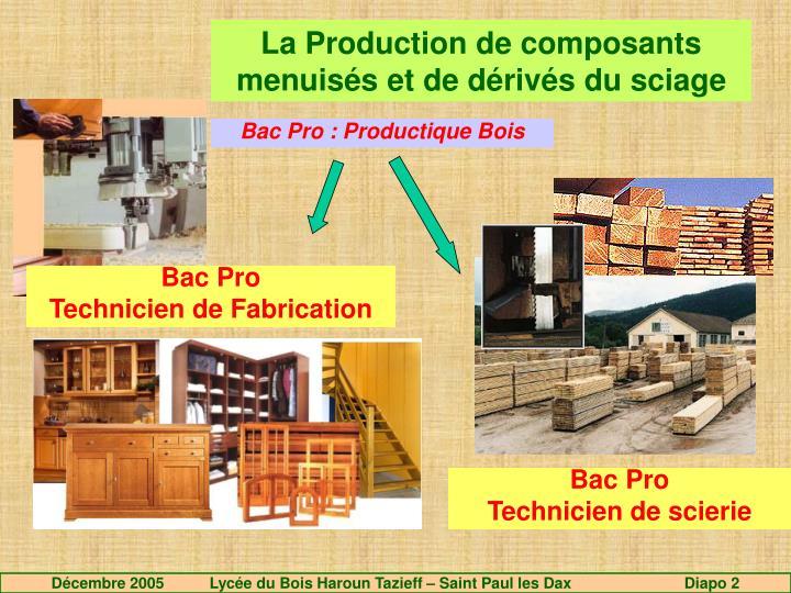 La Production de composants menuisés et de dérivés du sciage
